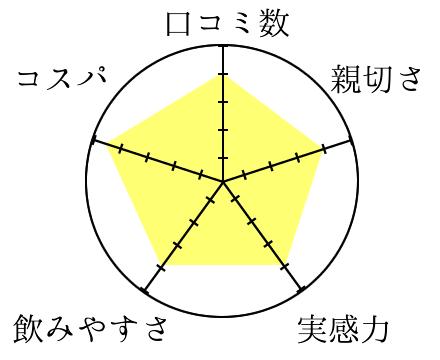 graph03